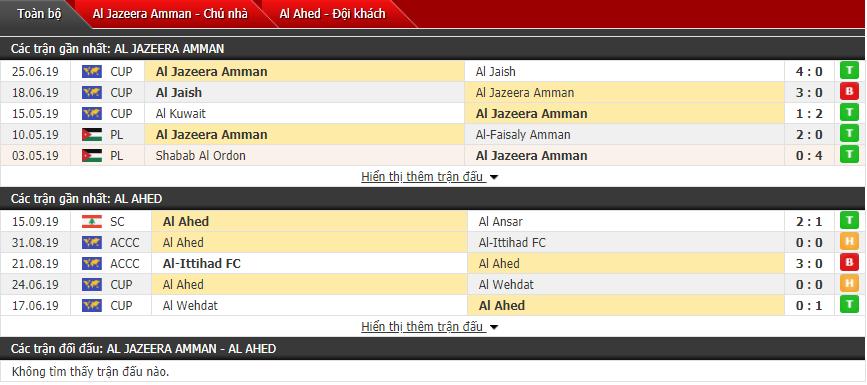 Al Jazeera Amman vs Al Ahed
